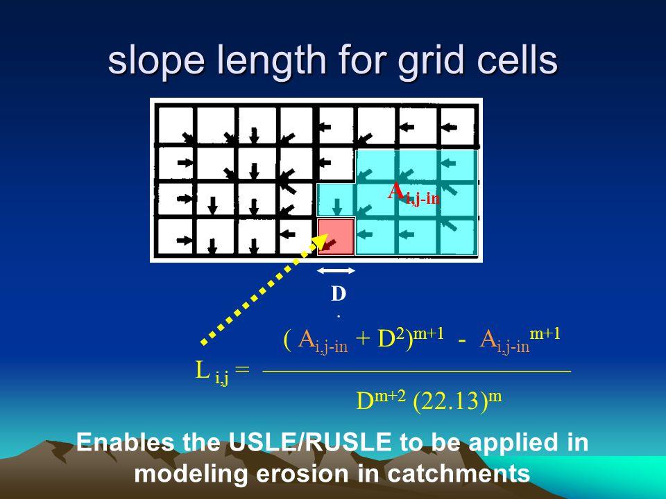 slope length for grid cells