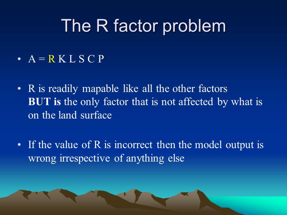 The R factor problem A = R K L S C P