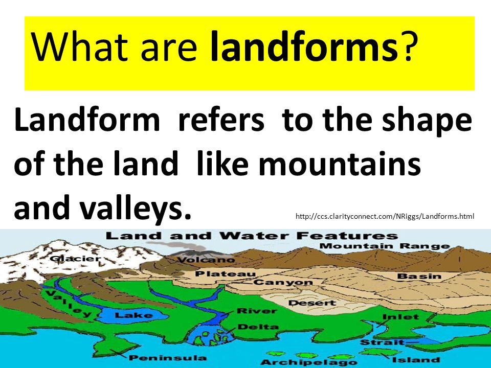 What are landforms. Landform refers to the shape of the land like mountains and valleys.