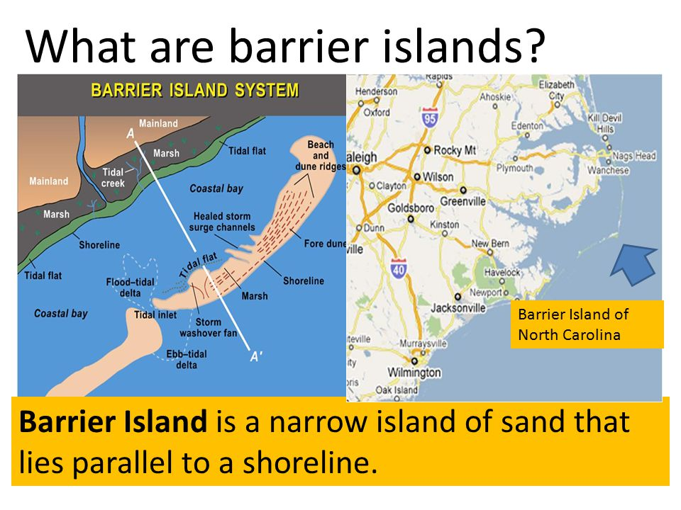 What are barrier islands