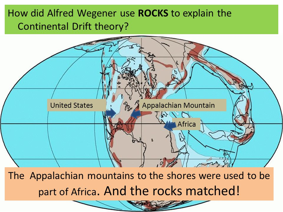How did Alfred Wegener use ROCKS to explain the