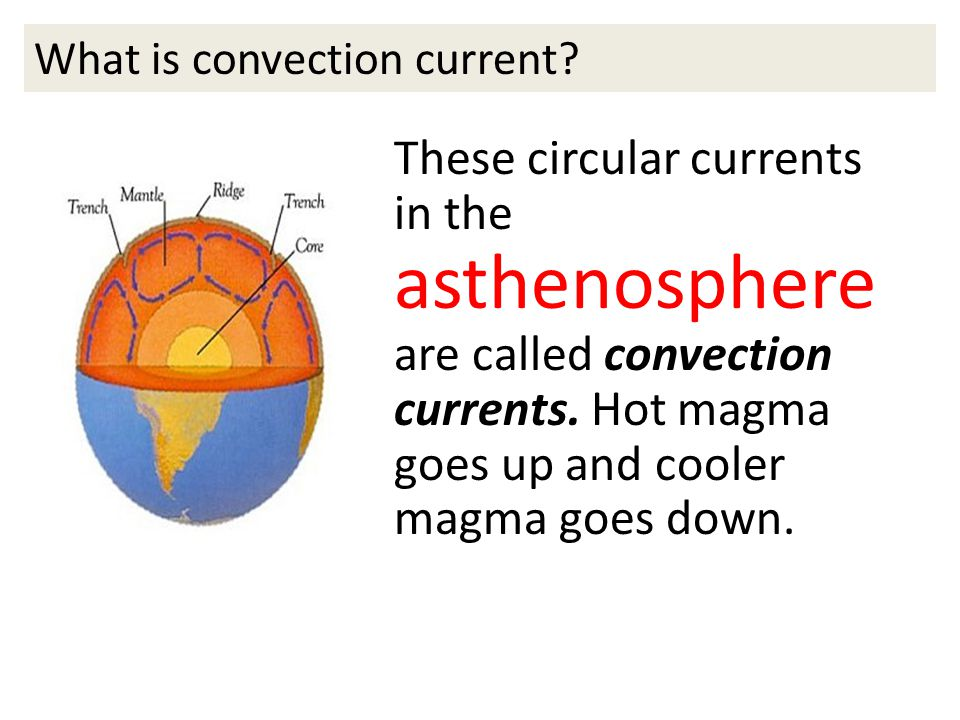 What is convection current