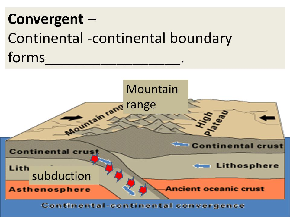 Continental -continental boundary forms_________________.