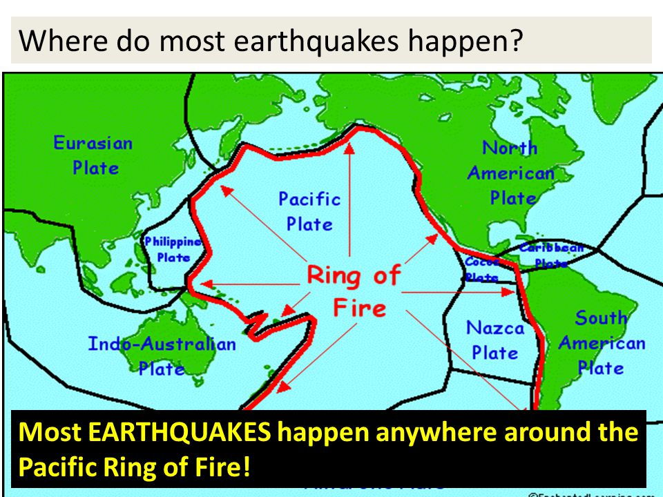 Where do most earthquakes happen