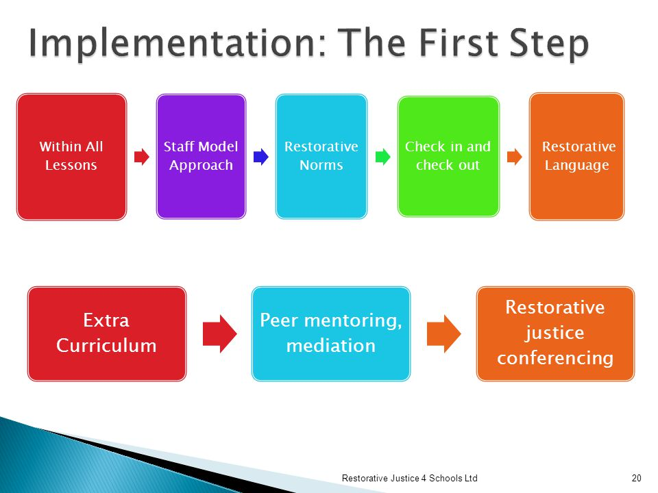 Implementation: The First Step
