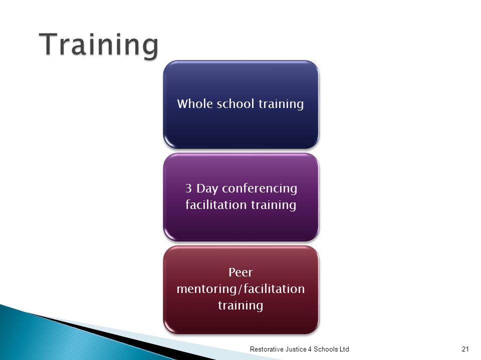 Training Restorative Justice 4 Schools Ltd Whole school training