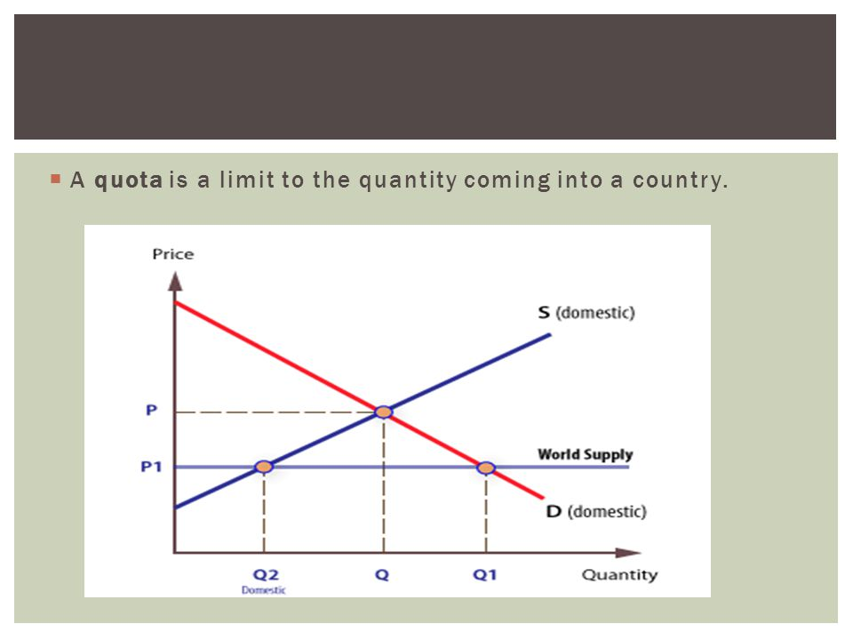 A quota is a limit to the quantity coming into a country.