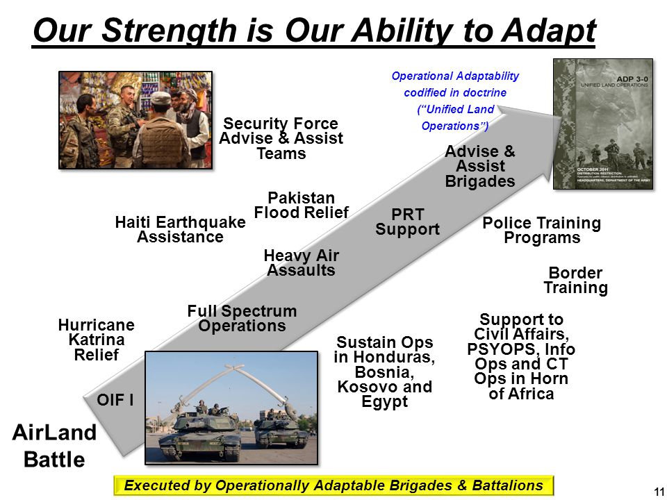 Our Strength is Our Ability to Adapt