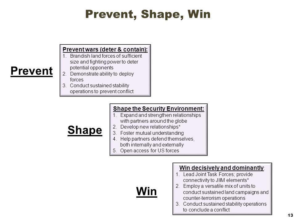Shape the Security Environment: