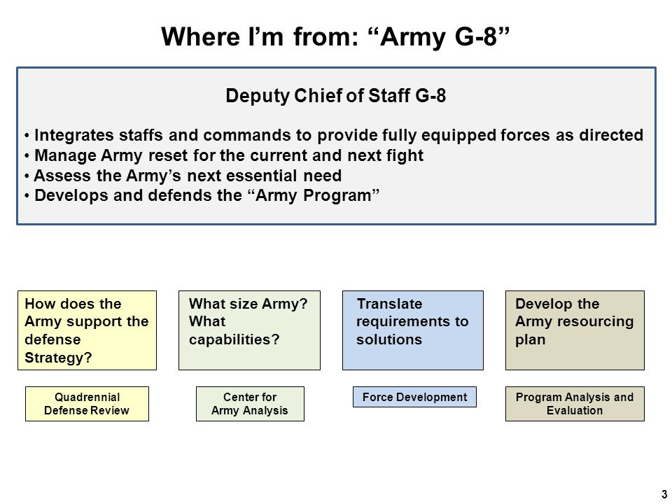 Where I'm from: Army G-8