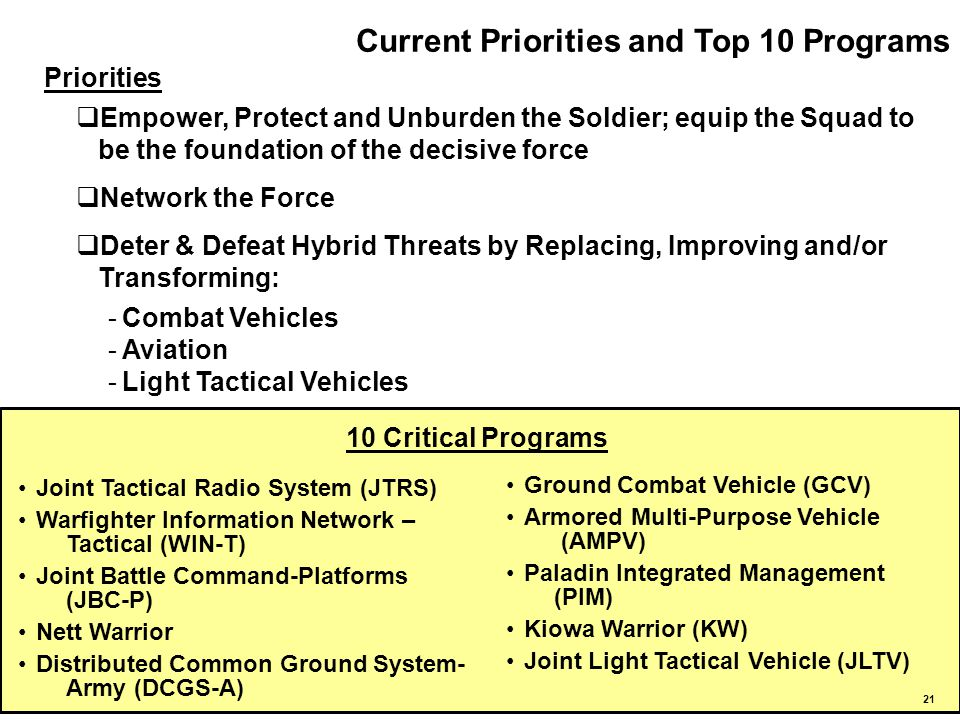 Current Priorities and Top 10 Programs