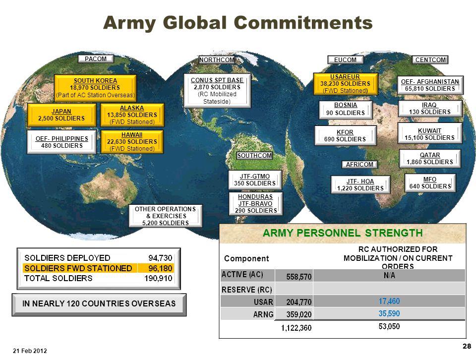 Army Global Commitments