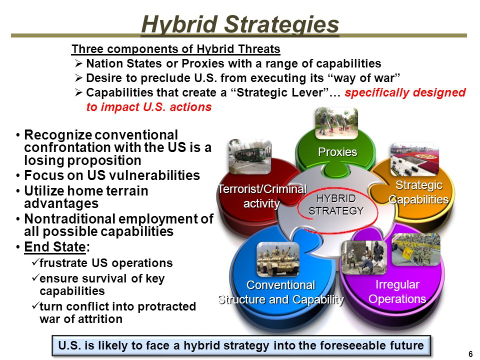 U.S. is likely to face a hybrid strategy into the foreseeable future