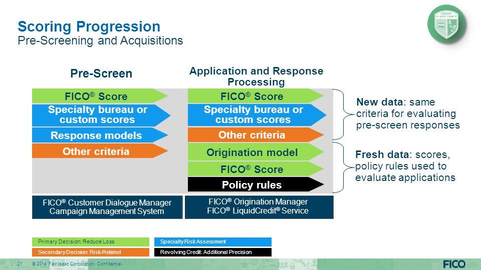 Scoring Progression Pre-Screening and Acquisitions Pre-Screen