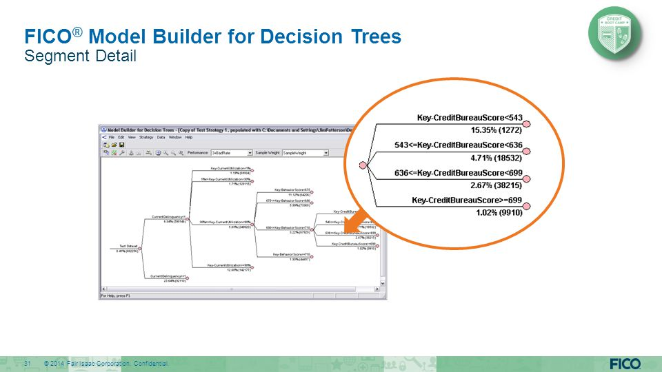 FICO® Model Builder for Decision Trees