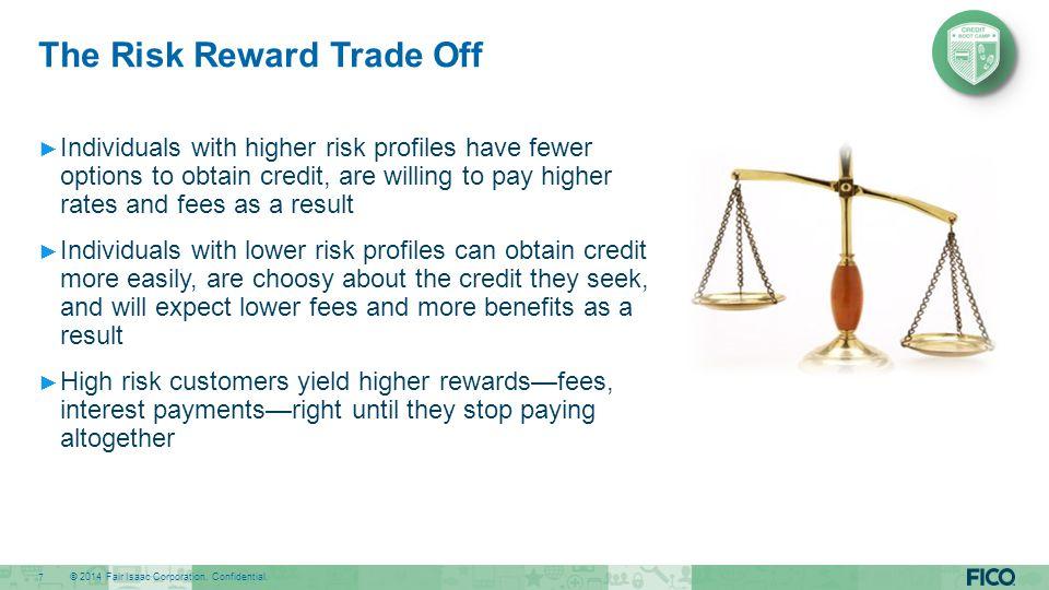 The Risk Reward Trade Off