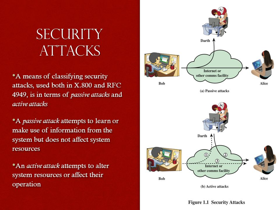 Security Attacks A means of classifying security attacks, used both in X.800 and RFC 4949, is in terms of passive attacks and active attacks.