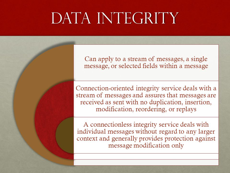 Data Integrity Can apply to a stream of messages, a single message, or selected fields within a message.
