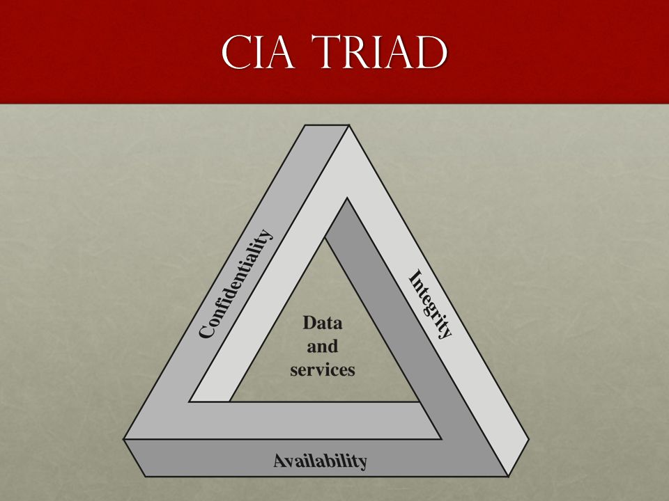 CIA Triad These three concepts form what is often referred to as the CIA triad . The.