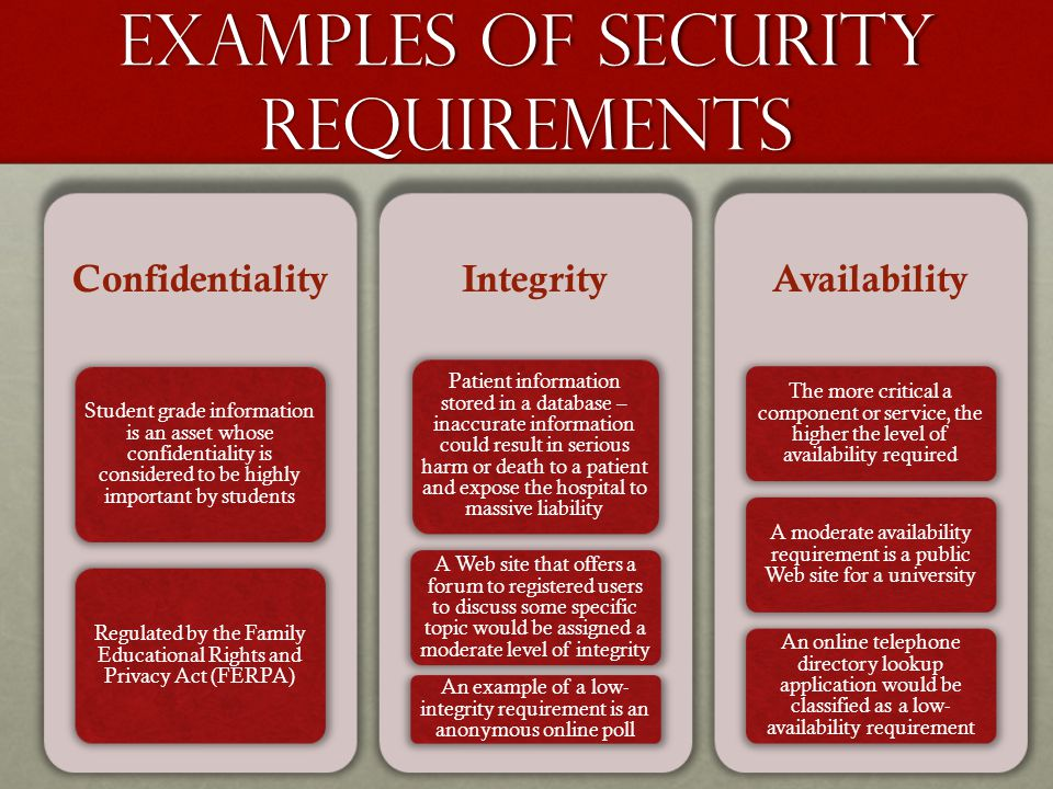 Examples of Security Requirements