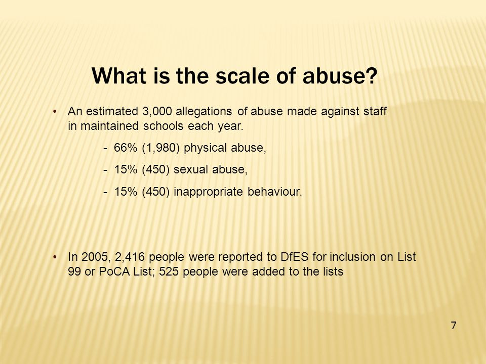 What is the scale of abuse