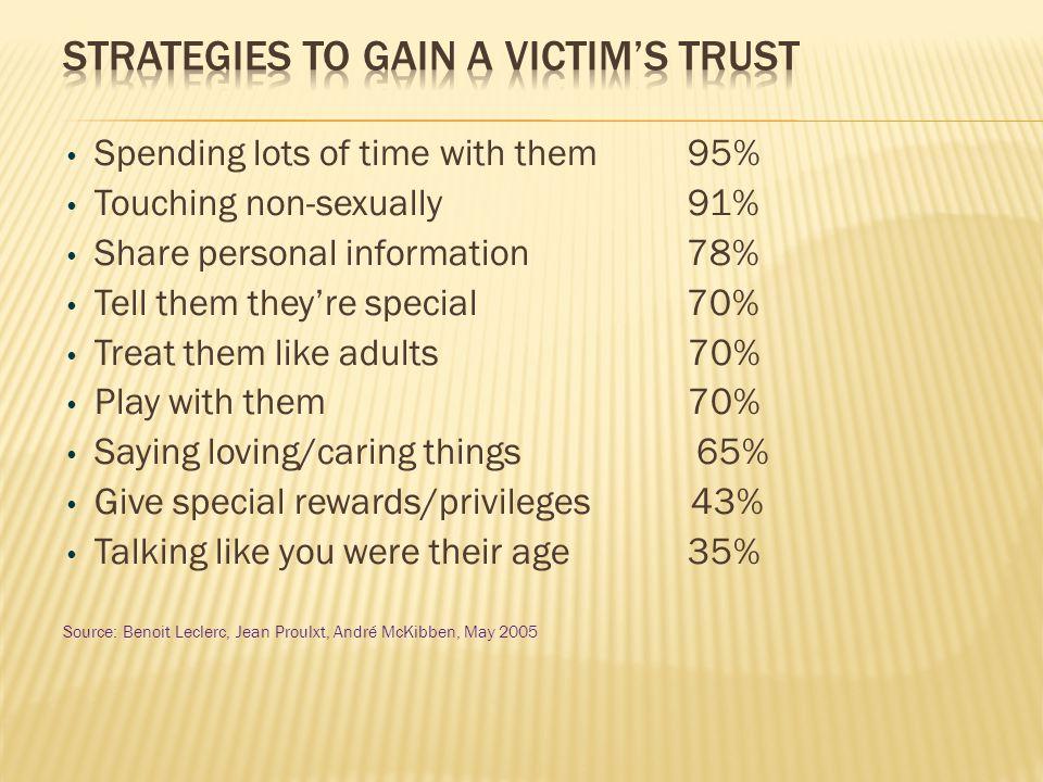 Strategies to gain a victim's trust