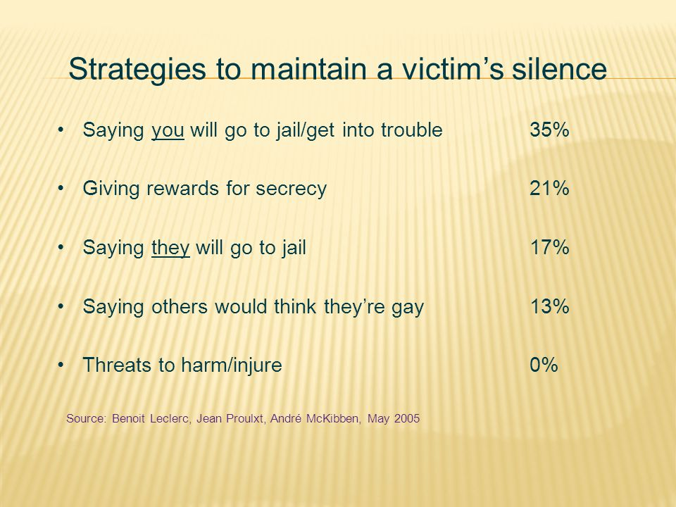 Strategies to maintain a victim's silence