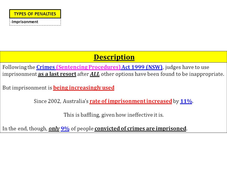 TYPES OF PENALTIES Imprisonment. Description.