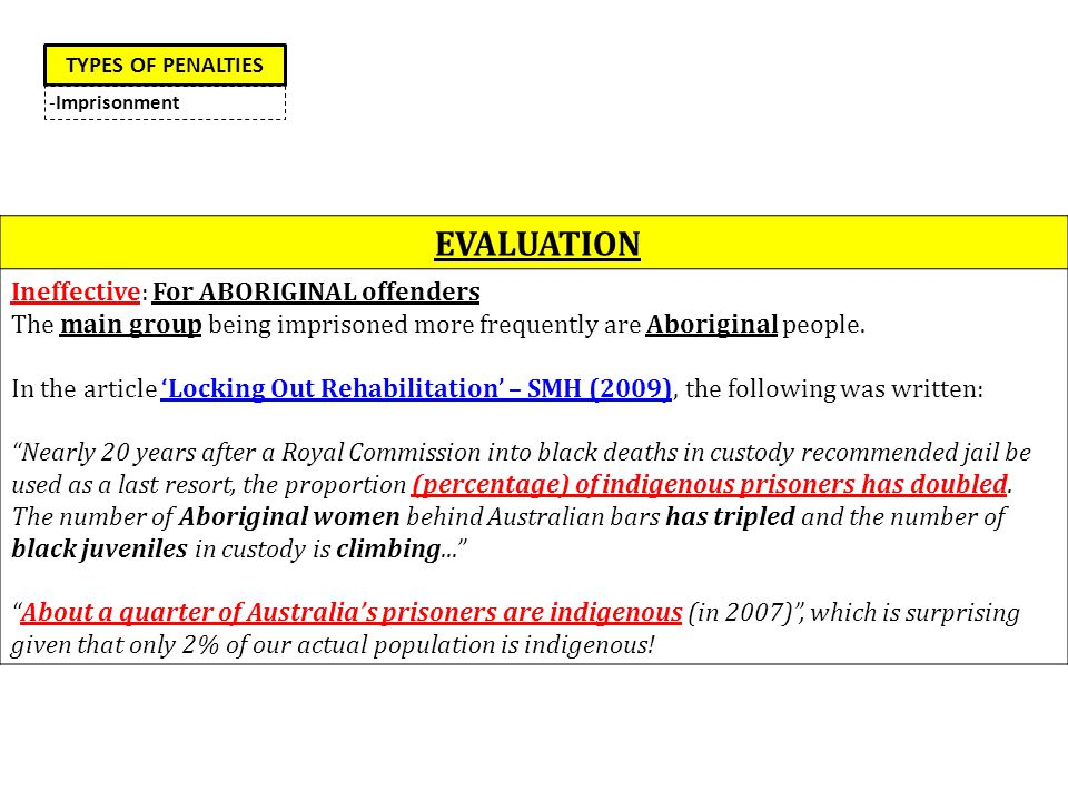 EVALUATION Ineffective: For ABORIGINAL offenders