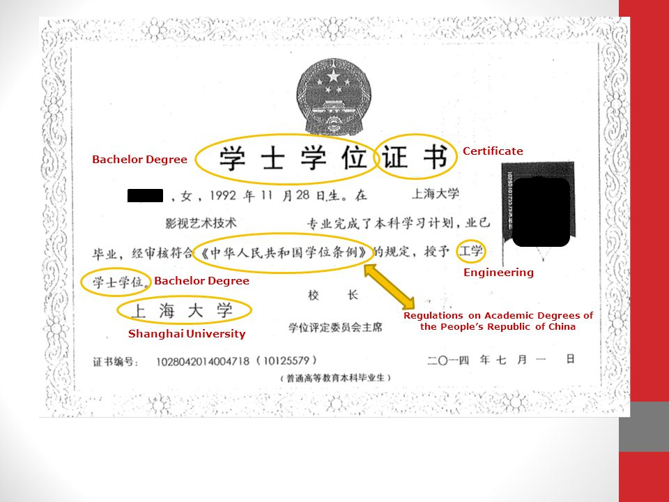 Regulations on Academic Degrees of the People's Republic of China