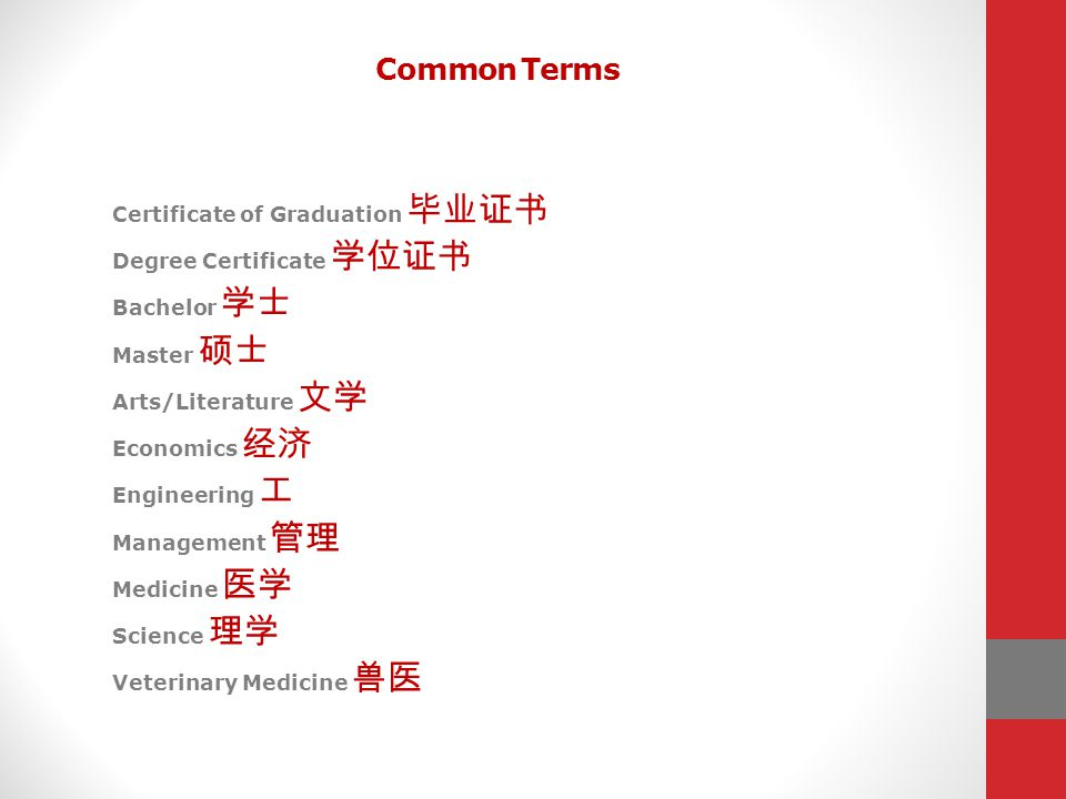 Common Terms Certificate of Graduation 毕业证书 Degree Certificate 学位证书
