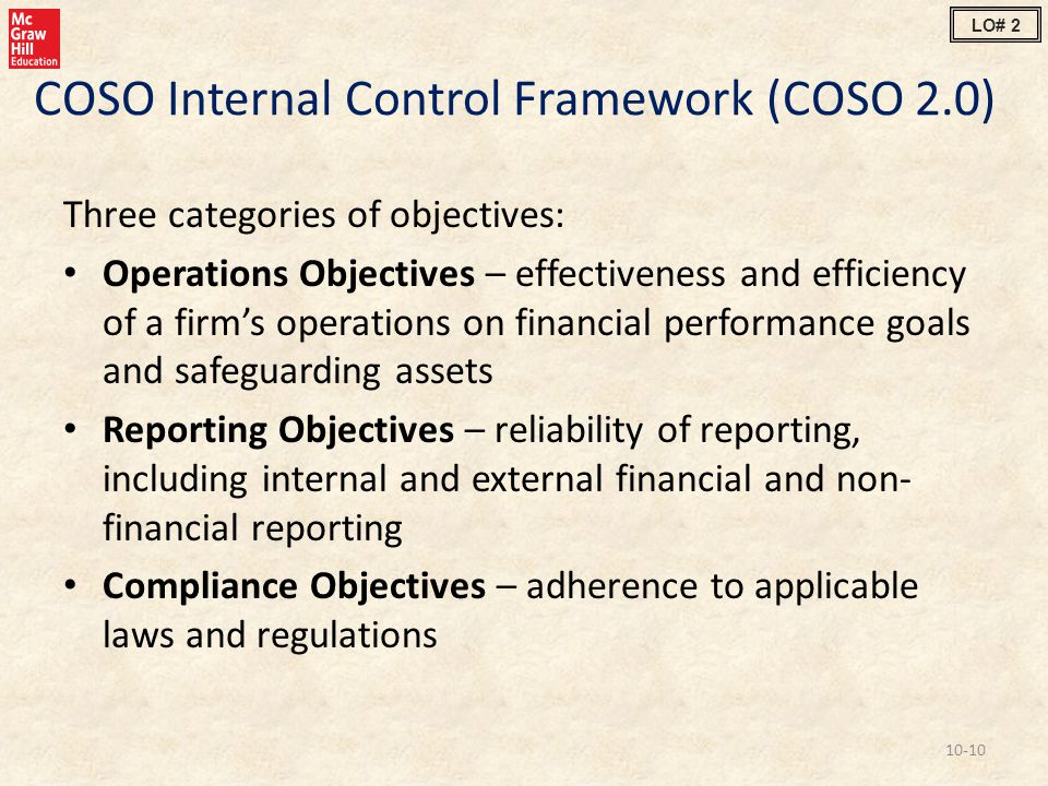COSO Internal Control Framework (COSO 2.0)