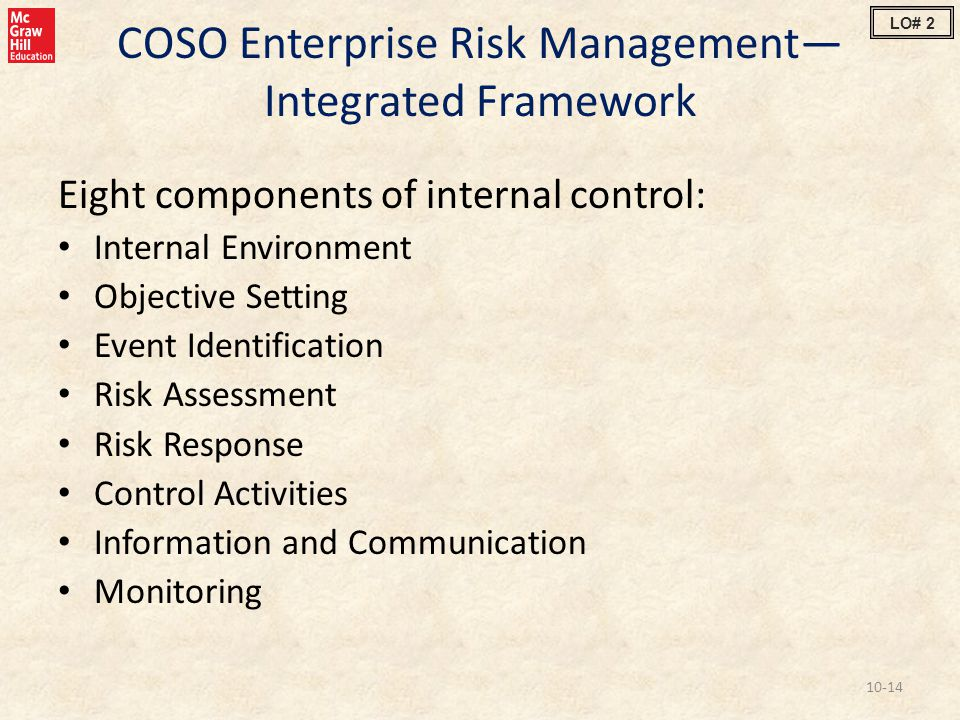 COSO Enterprise Risk Management—Integrated Framework