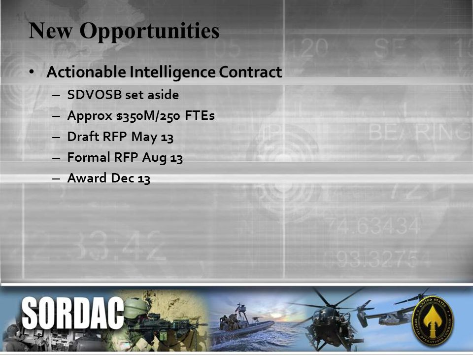 New Opportunities Actionable Intelligence Contract SDVOSB set aside