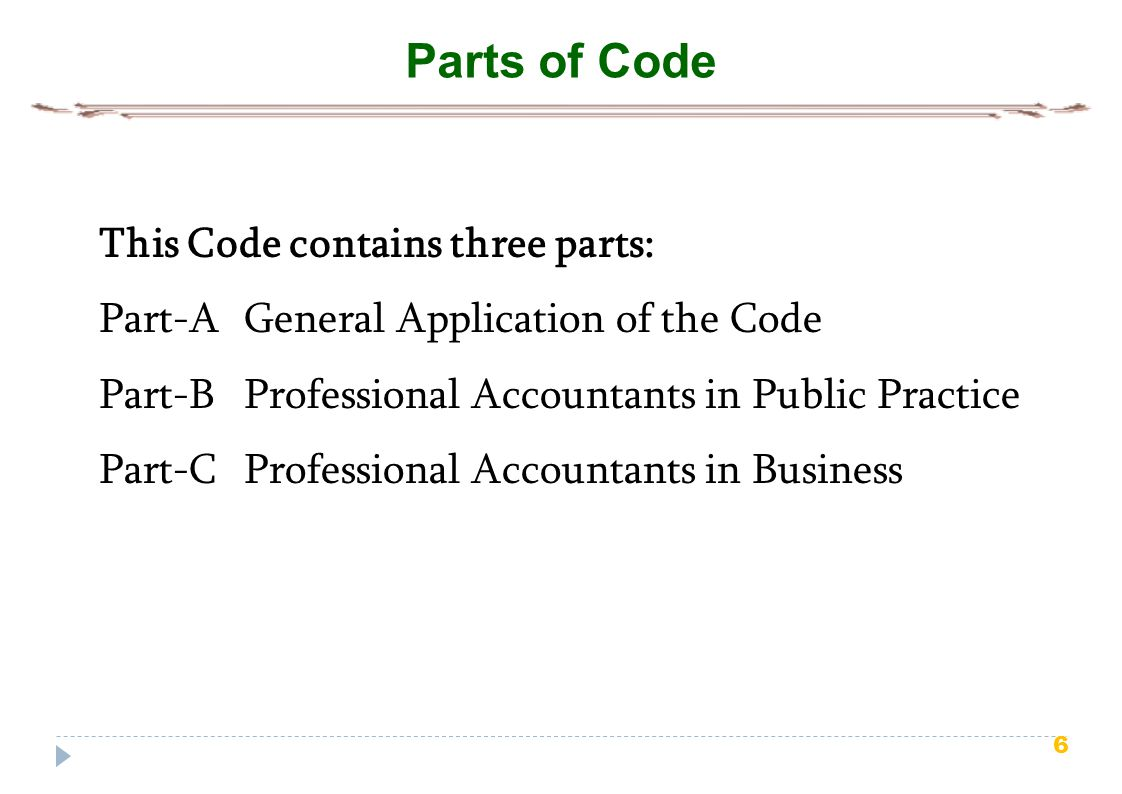 Parts of Code This Code contains three parts: