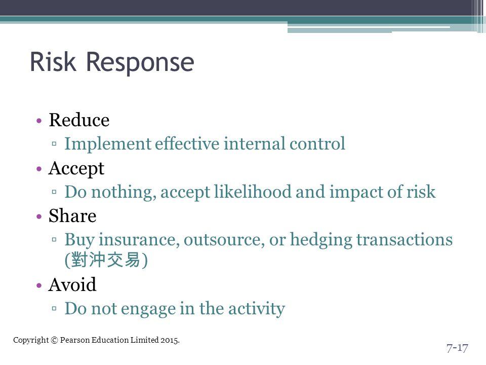Risk Response Reduce Accept Share Avoid