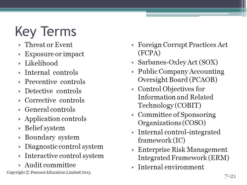 Key Terms Threat or Event Exposure or impact Likelihood