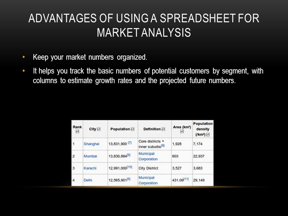 Advantages of Using a Spreadsheet for Market Analysis