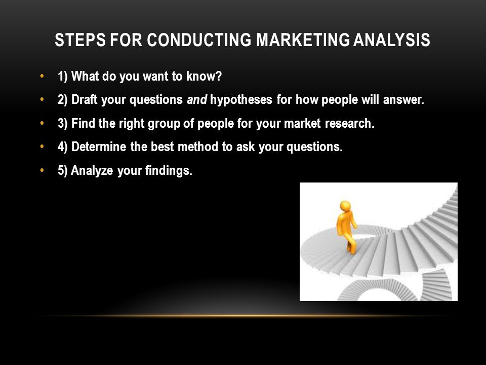 Steps for Conducting Marketing Analysis
