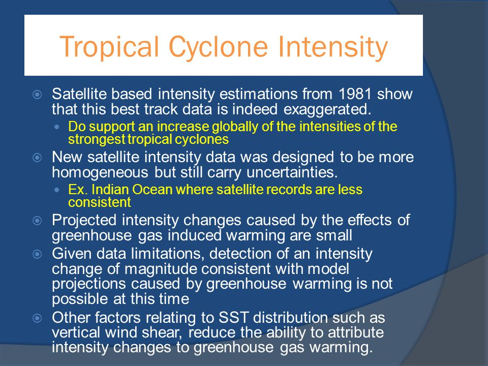 Tropical Cyclone Intensity
