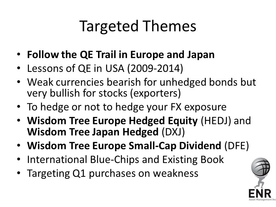 Targeted Themes Follow the QE Trail in Europe and Japan