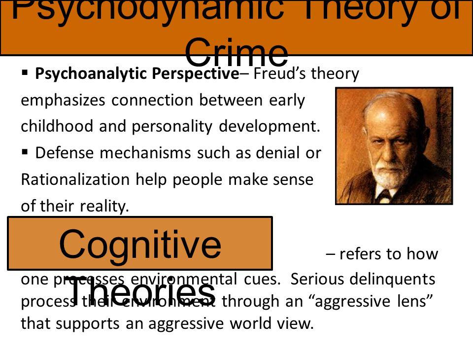 Psychodynamic Theory of Crime