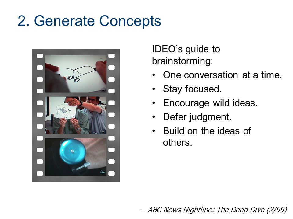2. Generate Concepts IDEO's guide to brainstorming: