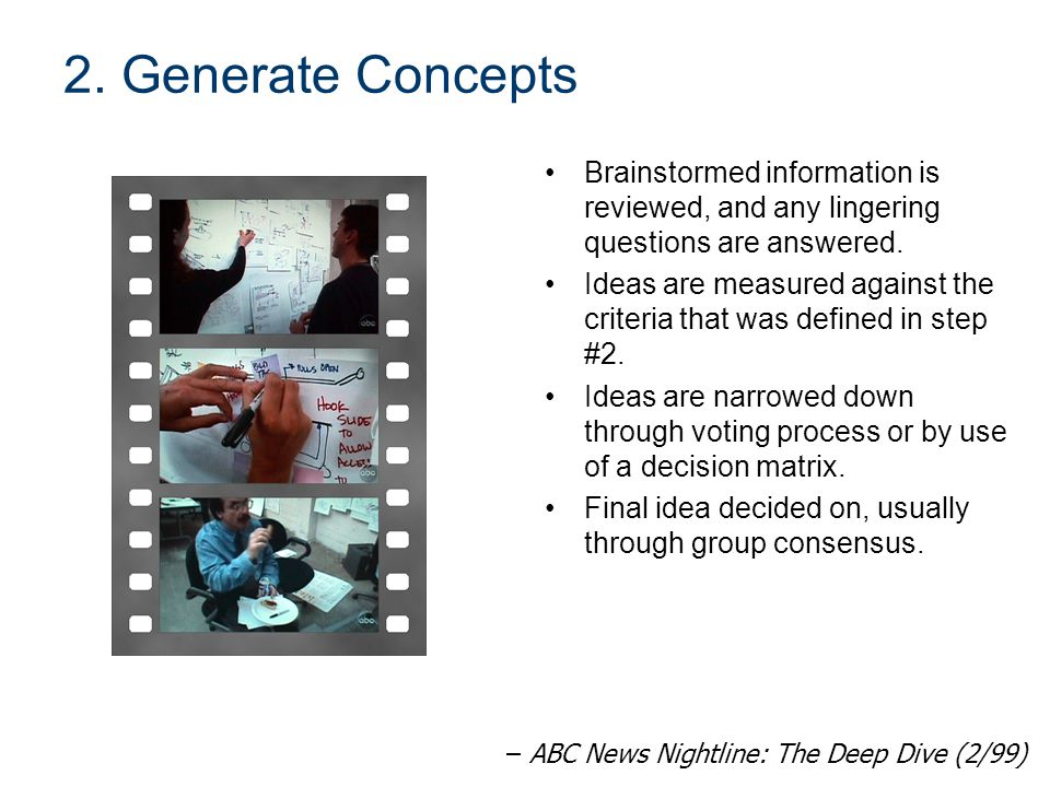 2. Generate Concepts Brainstormed information is reviewed, and any lingering questions are answered.