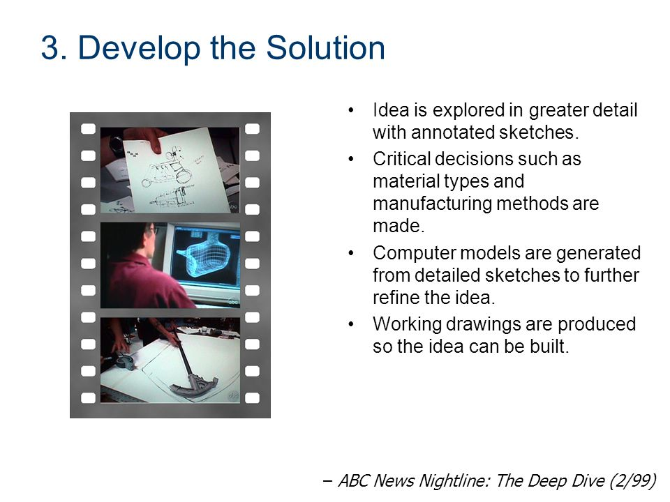 3. Develop the Solution Idea is explored in greater detail with annotated sketches.