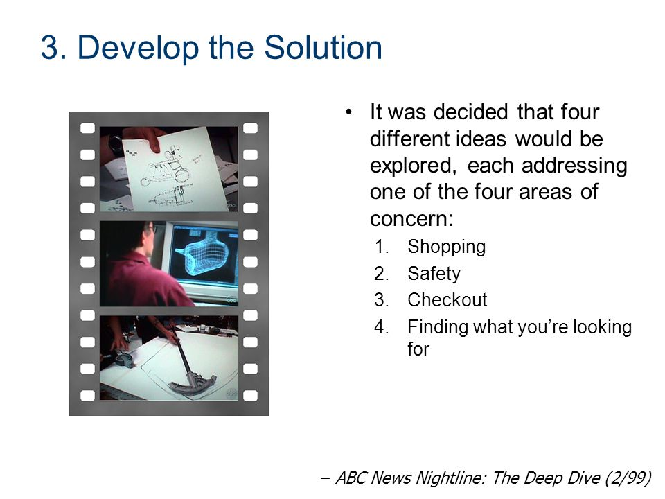 3. Develop the Solution It was decided that four different ideas would be explored, each addressing one of the four areas of concern: