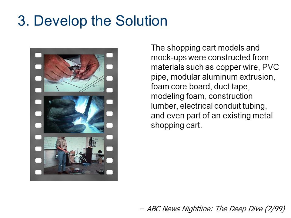 3. Develop the Solution