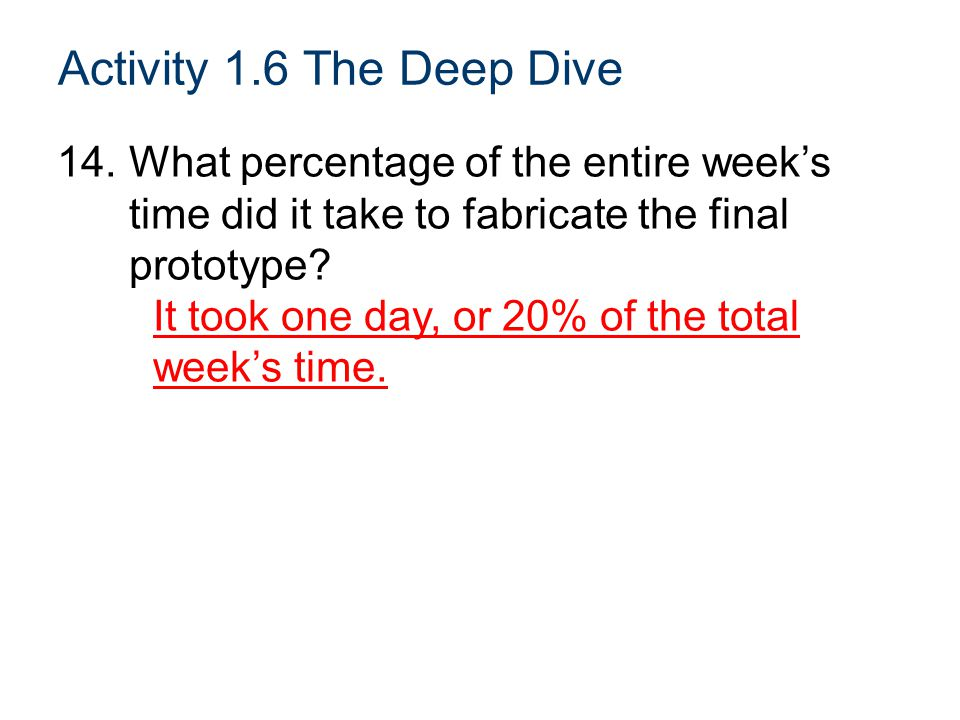 what it takes to dive in Take a dive (third-person singular simple present takes a dive, present participle  taking a dive, simple past took a dive, past participle taken a dive) (idiomatic.