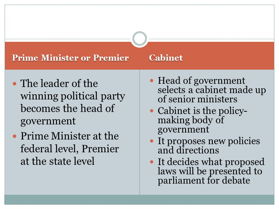 Prime Minister at the federal level, Premier at the state level