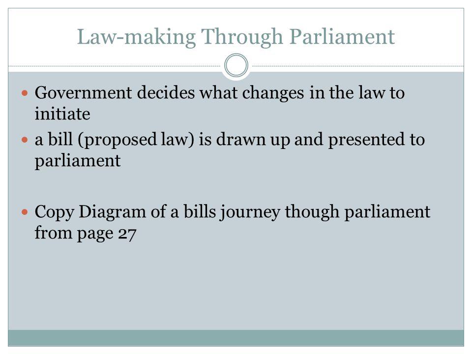 Law-making Through Parliament